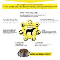 AKAH NaturVital® Hundefutter